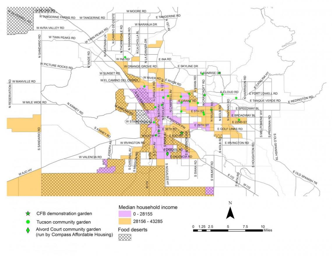Distribution of household median income and food deserts across the city of Tucson, Arizona.