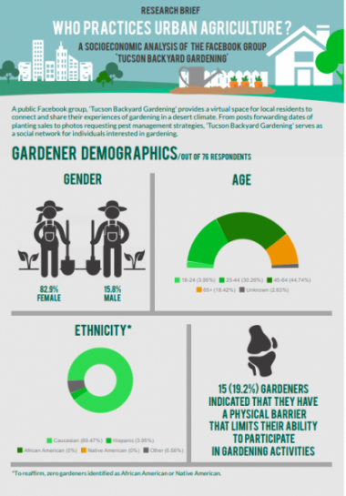 Infographic from report